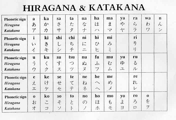 Engraved ring kanji hiragana create translator